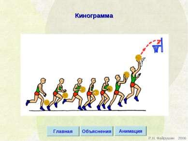 Кинограмма Объяснения Анимация Главная Р.Н. Файрушин 2006