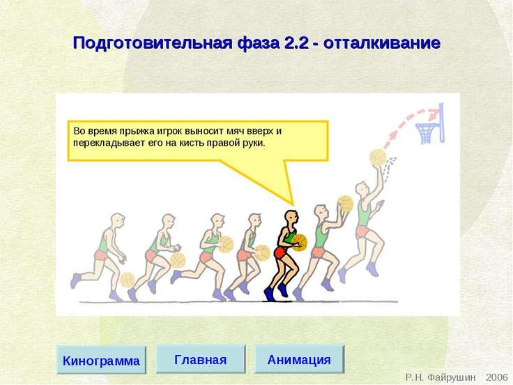 Во время прыжка игрок выносит мяч вверх и перекладывает его на кисть правой р...