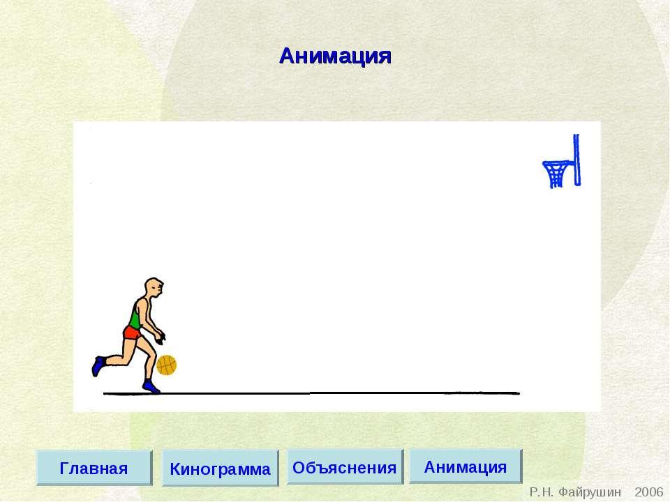 Анимация Объяснения Анимация Главная Кинограмма Р.Н. Файрушин 2006
