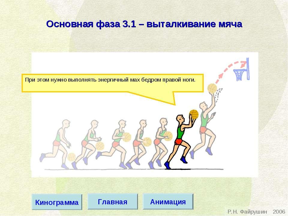 При этом нужно выполнять энергичный мах бедром правой ноги. Основная фаза 3.1...