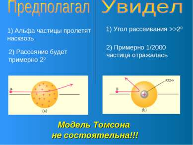 1) Альфа частицы пролетят насквозь 2) Рассеяние будет примерно 20 2) Примерно...