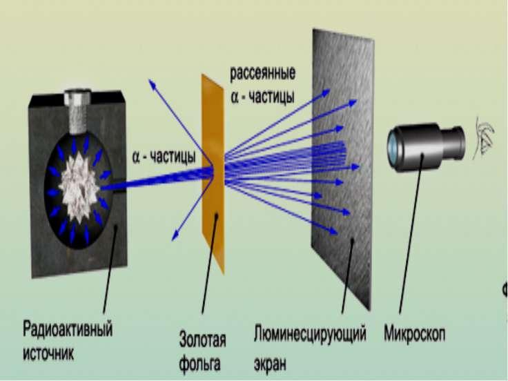 свинцовый контейнер, содержащий крупицу радия. радиоактивное вещество (источн...