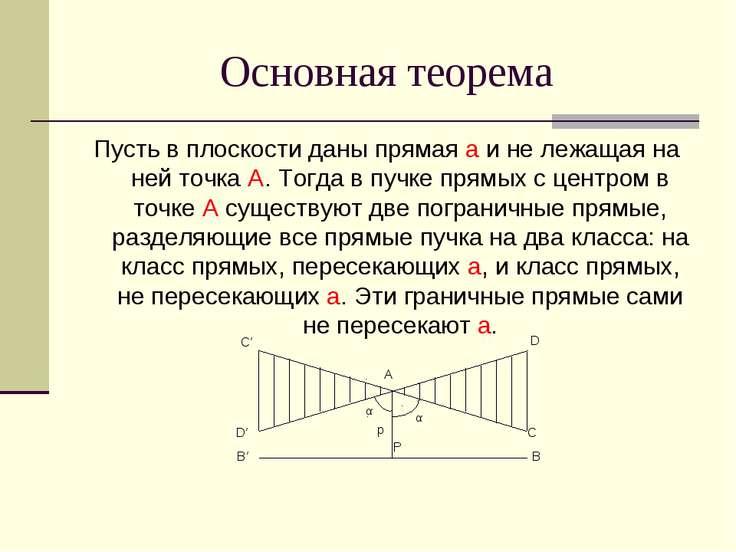 Основная теорема Пусть в плоскости даны прямая a и не лежащая на ней точка A....