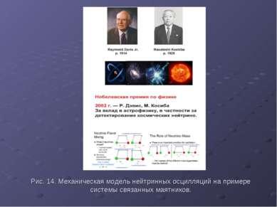 Рис. 14. Механическая модель нейтринных осцилляций на примере системы связанн...