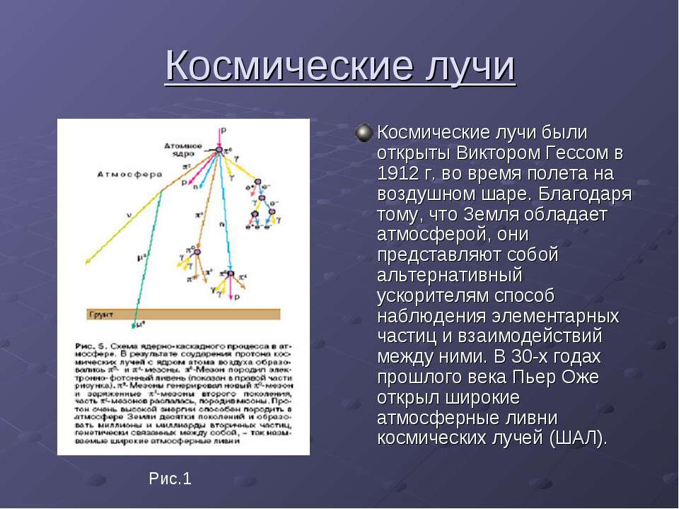 Космические лучи Космические лучи были открыты Виктором Гессом в 1912 г. во в...