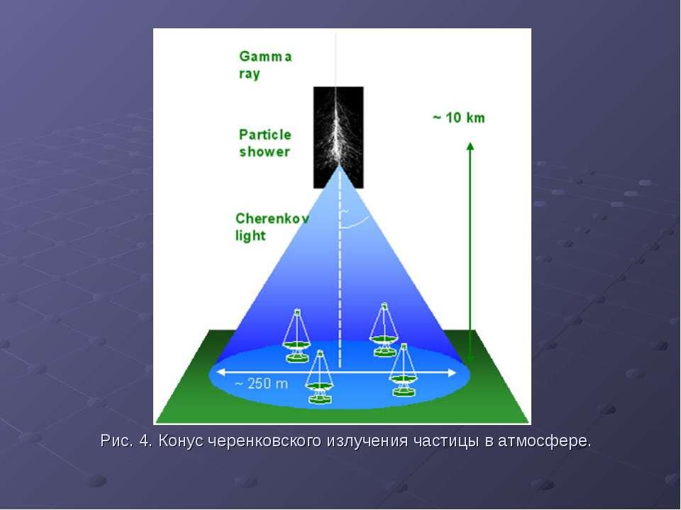 Рис. 4. Конус черенковского излучения частицы в атмосфере.