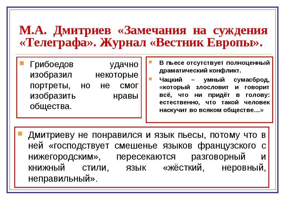 М.А. Дмитриев «Замечания на суждения «Телеграфа». Журнал «Вестник Европы». Дм...