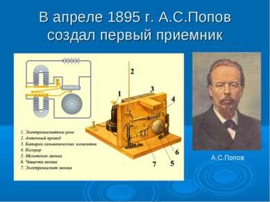 В апреле 1895 г. А.С.Попов создал первый приемник А.С.Попов
