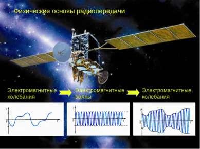 Физические основы радиопередачи Электромагнитные колебания Электромагнитные в...