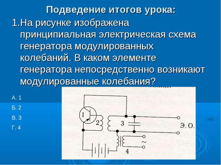 Подведение итогов урока: 1.На рисунке изображена принципиальная электрическая...