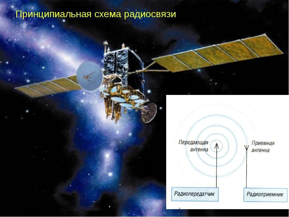 Принципиальная схема радиосвязи