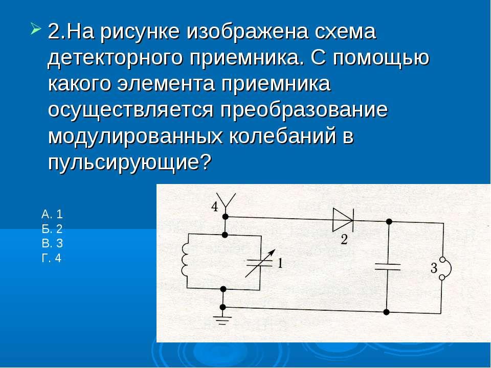 2.На рисунке изображена схема детекторного приемника. С помощью какого элемен...