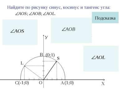 Найдите по рисунку синус, косинус и тангенс угла: L S А С Подсказка В
