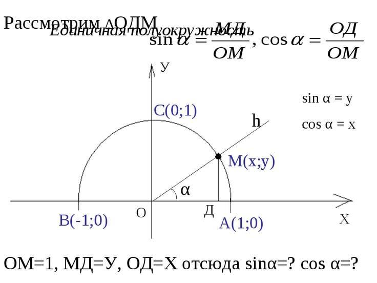 Х У О А(1;0) В(-1;0) С(0;1) Единичная полуокружность h М(х;у) α Д Рассмотрим ...