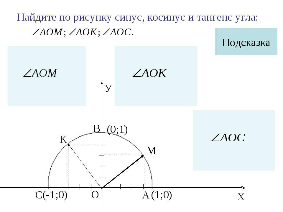 Найдите по рисунку синус, косинус и тангенс угла: К М А С Подсказка В