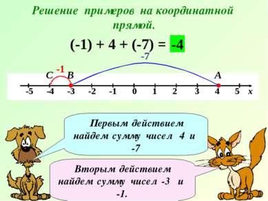 Решение примеров на координатной прямой. (-1) + 4 + (-7) = -1 А В -4 Первым д...
