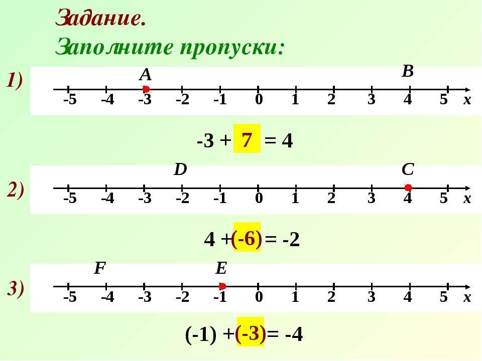 Задание. Заполните пропуски: 1) А -3 + … = 4 В 7 2) С D 4 + … = -2 (-6) 3) Е ...