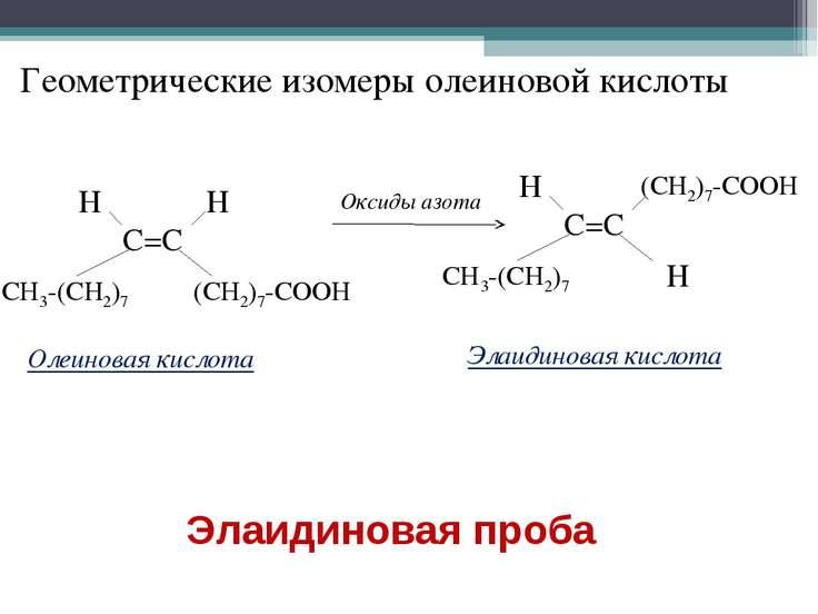 Геометрические изомеры олеиновой кислоты Оксиды азота Олеиновая кислота Элаид...