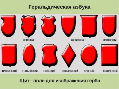 Геральдическая азбука Щит– поле для изображения герба