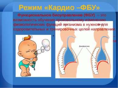 Режим «Кардио –ФБУ» Применение режима «Кардио – ФБУ» в ходе обучения пациента...