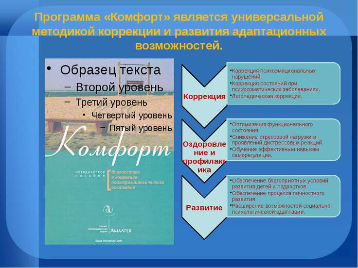 Программа «Комфорт» является универсальной методикой коррекции и развития ада...