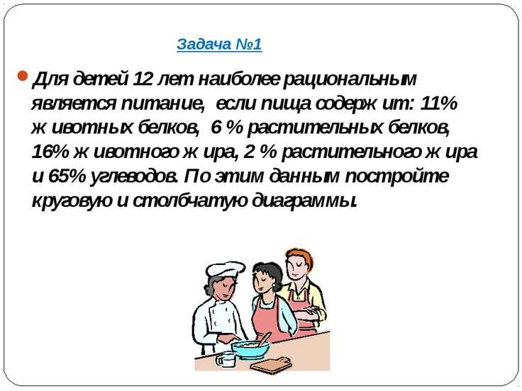 Задача №1 Для детей 12 лет наиболее рациональным является питание, если пища ...
