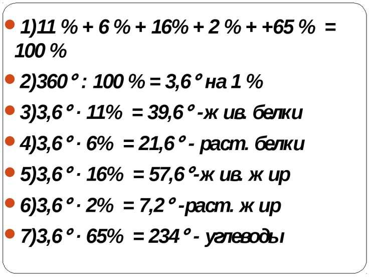 1)11 % + 6 % + 16% + 2 % + +65 % = 100 % 2)360 : 100 % = 3,6 на 1 % 3)3,6 · 1...