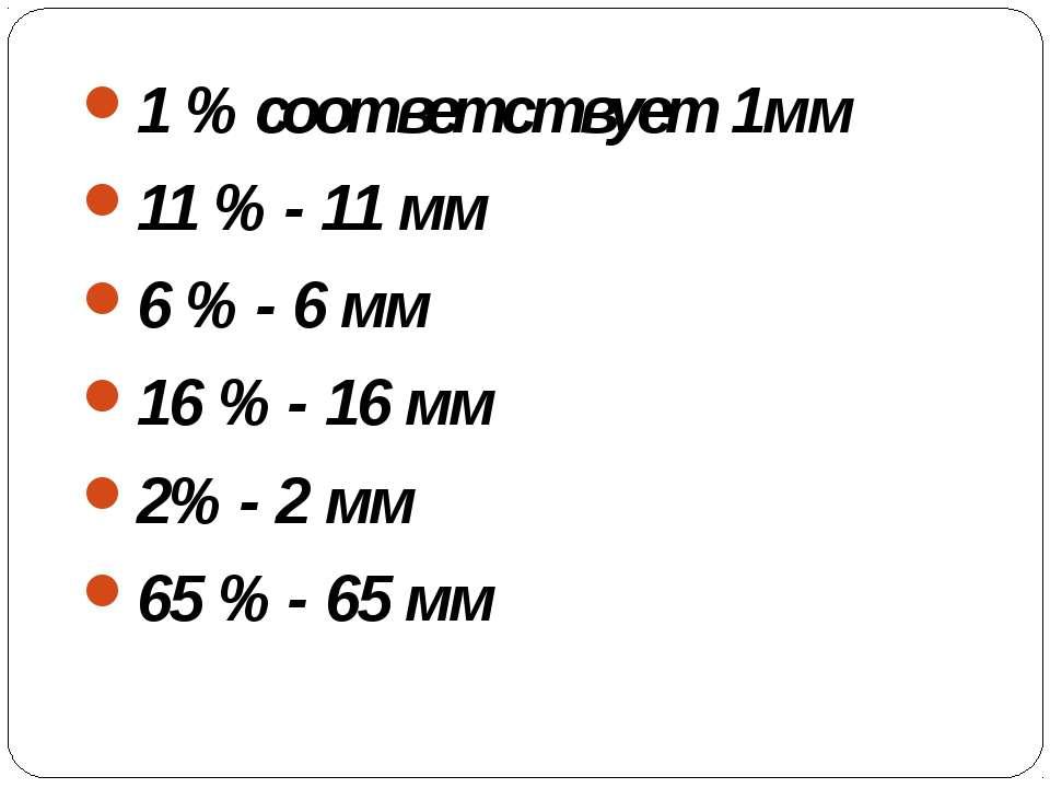 1 % соответствует 1мм 11 % - 11 мм 6 % - 6 мм 16 % - 16 мм 2% - 2 мм 65 % - 6...
