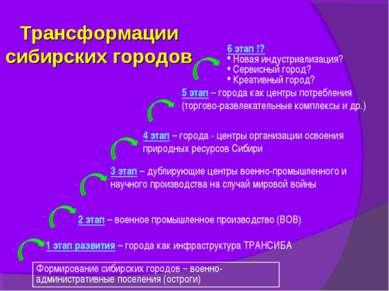 Трансформации сибирских городов Формирование сибирских городов – военно-админ...