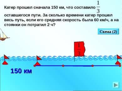 Схема (2) 150 км