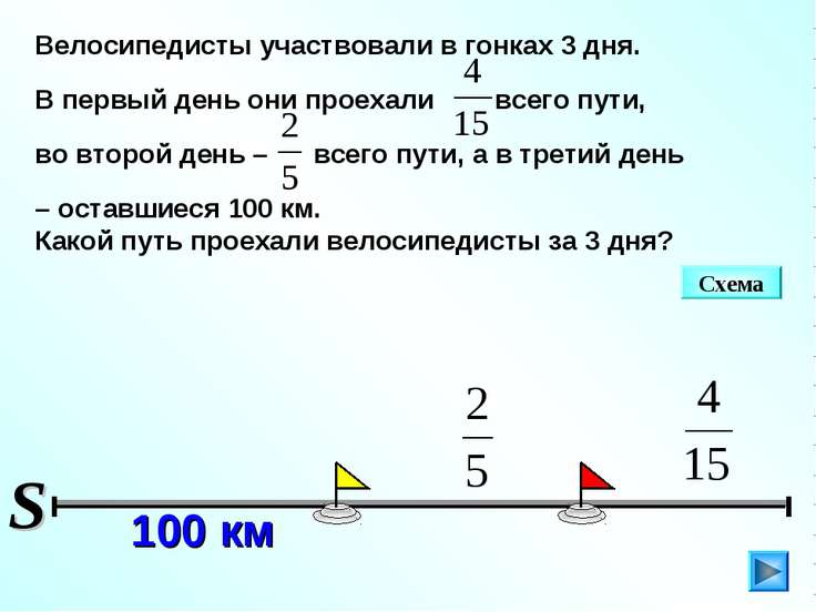 Велосипедисты участвовали в гонках 3 дня. В первый день они проехали всего пу...