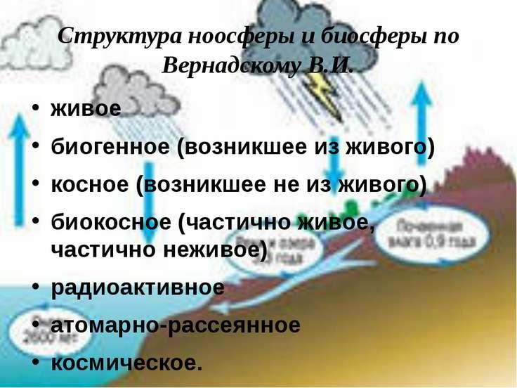 Структура ноосферы и биосферы по Вернадскому В.И. живое биогенное (возникшее ...