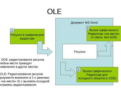 OLE Рисунок в графическом редакторе Вызов графического Редактора «на месте» (...