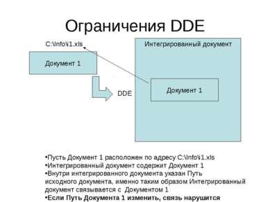 Ограничения DDE Документ 1 Интегрированный документ Документ 1 DDE C:\Info\i1...