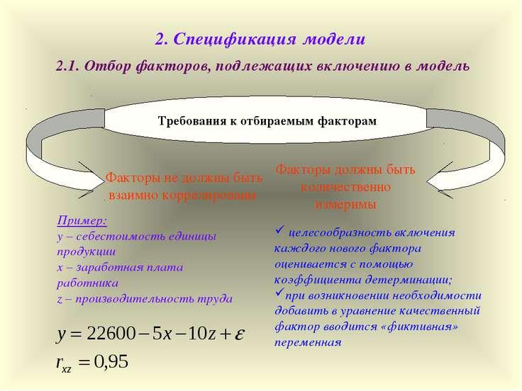 2. Спецификация модели 2.1. Отбор факторов, подлежащих включению в модель Тре...