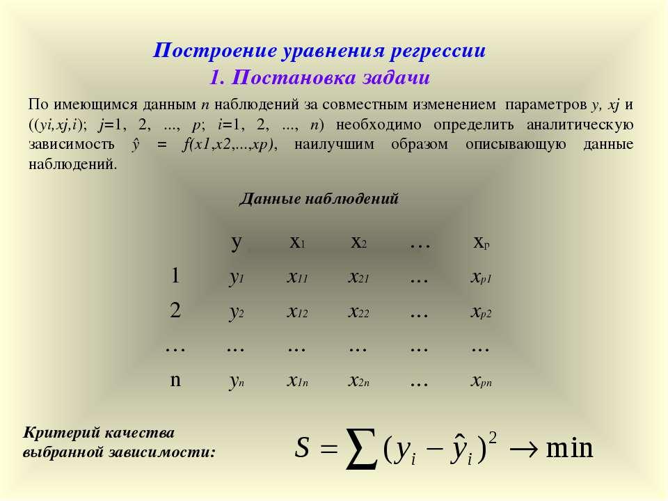 Построение уравнения регрессии 1. Постановка задачи Данные наблюдений По имею...