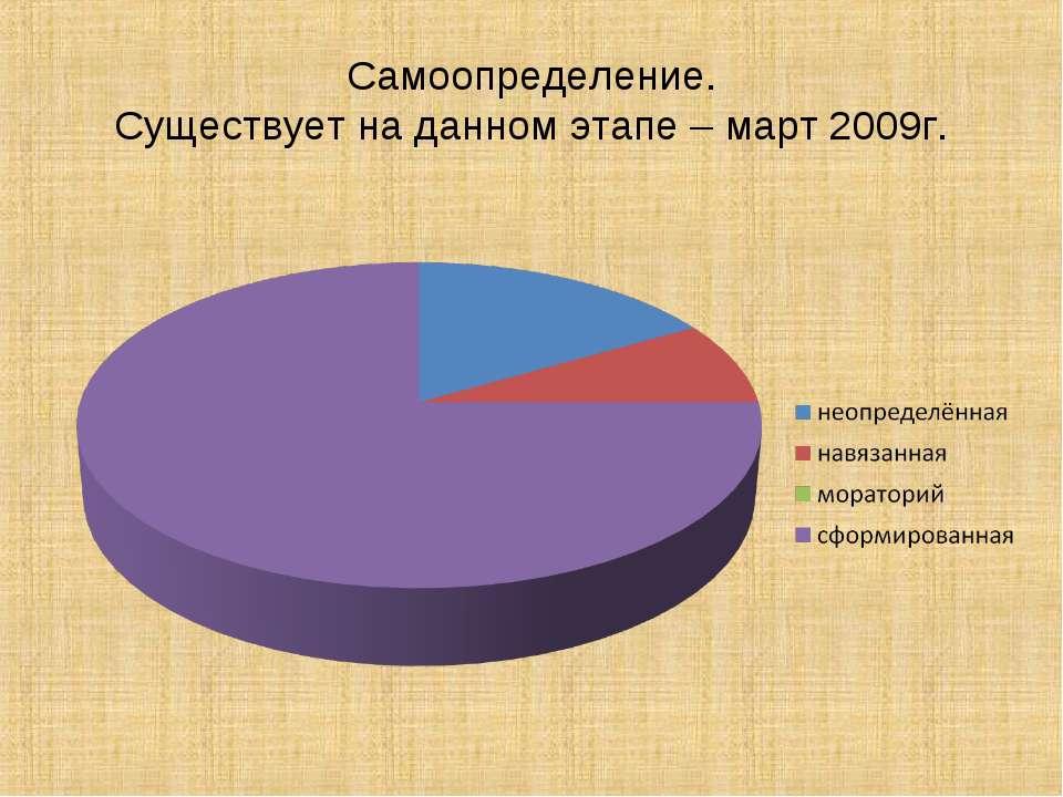 Самоопределение. Существует на данном этапе – март 2009г.