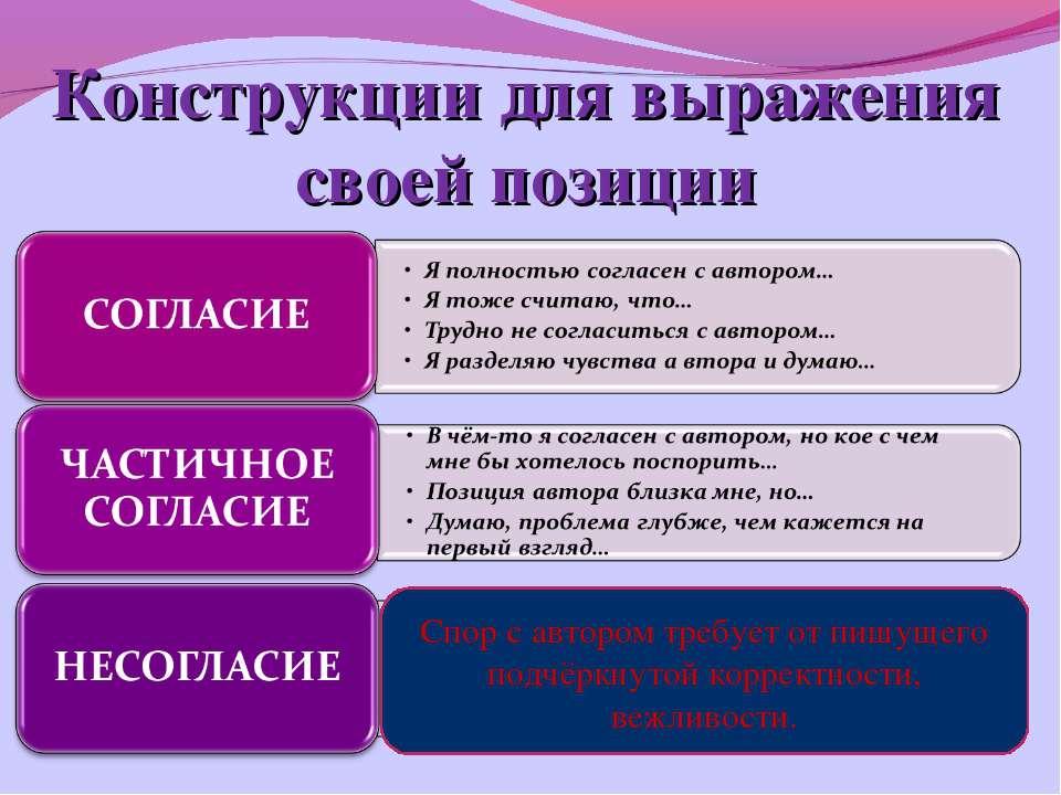 Конструкции для выражения своей позиции В большинстве текстов утверждаются оч...