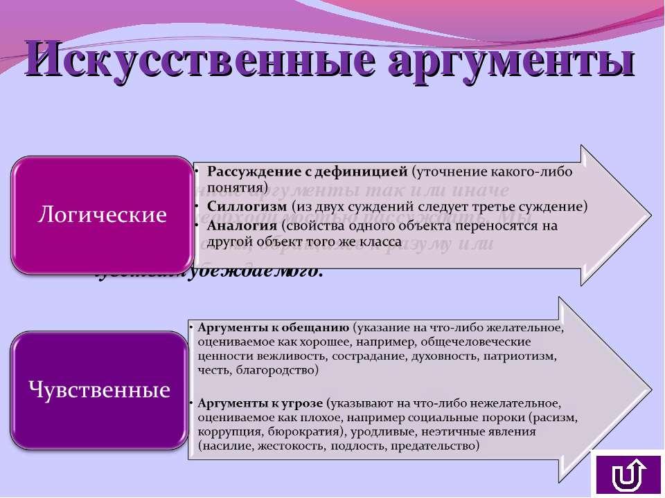 Искусственные аргументы Искусственные аргументы так или иначе связаны с необх...