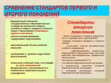 Федеральный компонент государственных образовательных стандартов начального о...