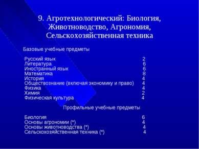 9. Агротехнологический: Биология, Животноводство, Агрономия, Сельскохозяйстве...