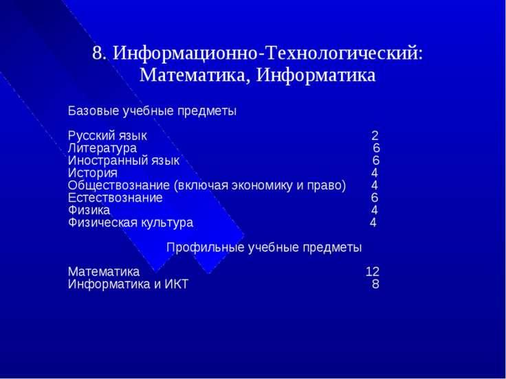 8. Информационно-Технологический: Математика, Информатика Базовые учебные пре...