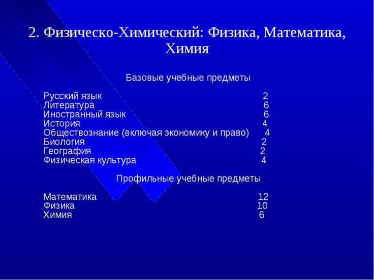 2. Физическо-Химический: Физика, Математика, Химия Базовые учебные предметы Р...