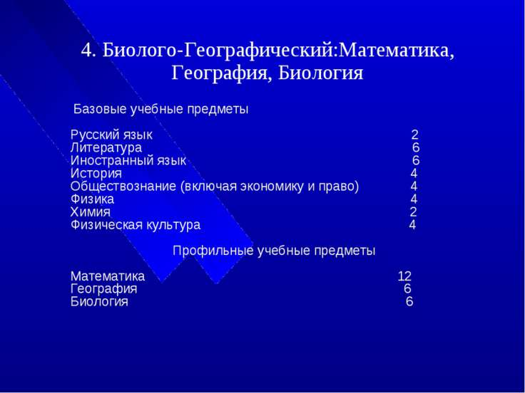 4. Биолого-Географический:Математика, География, Биология Базовые учебные пре...