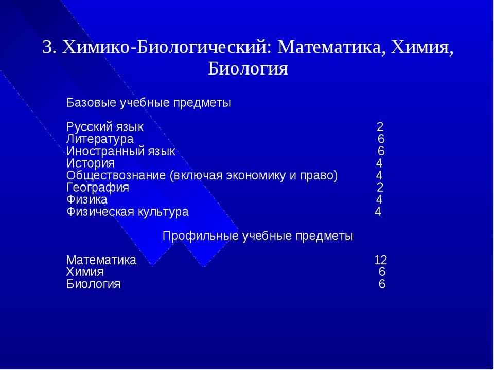 3. Химико-Биологический: Математика, Химия, Биология Базовые учебные предметы...