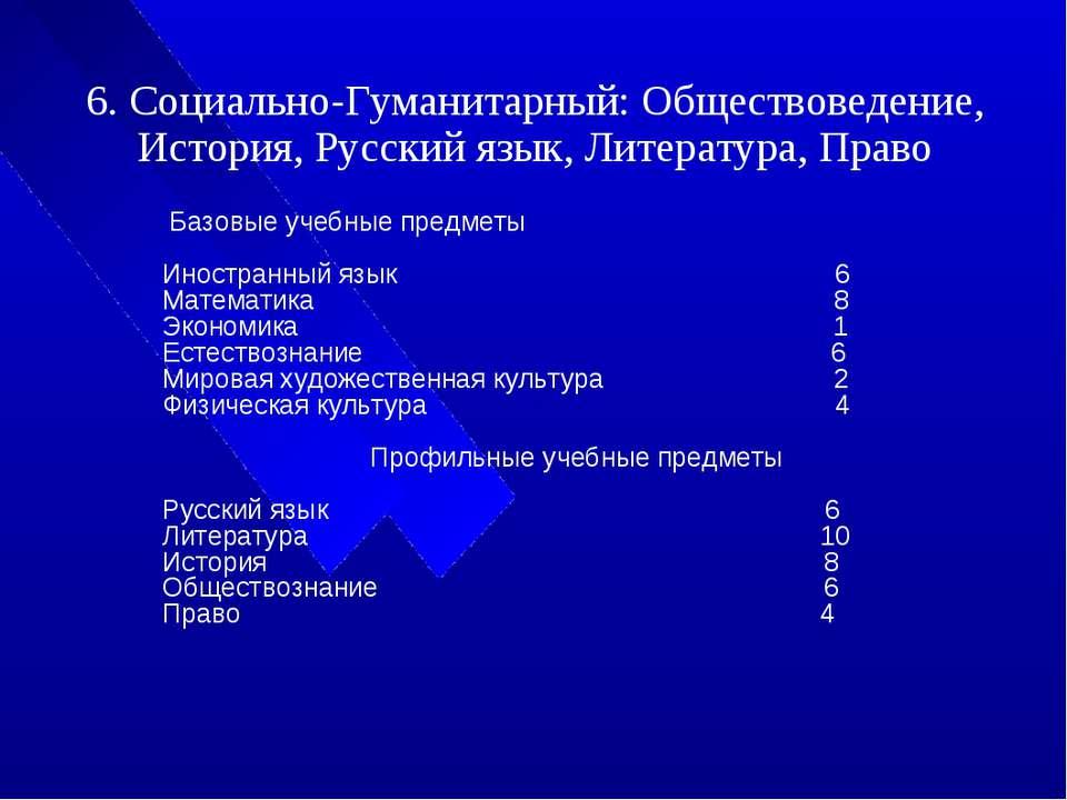 6. Социально-Гуманитарный: Обществоведение, История, Русский язык, Литература...