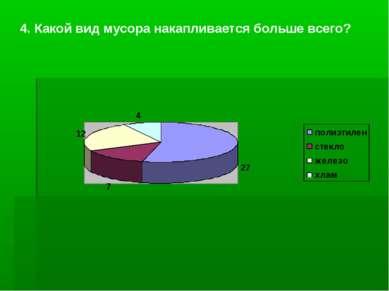 4. Какой вид мусора накапливается больше всего?