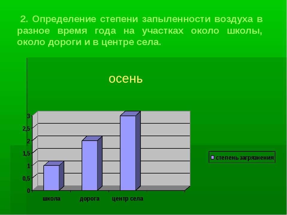 2. Определение степени запыленности воздуха в разное время года на участках о...