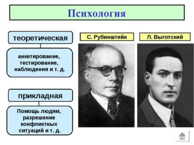 Психология теоретическая анкетирование, тестирование, наблюдения и т. д. С. Р...