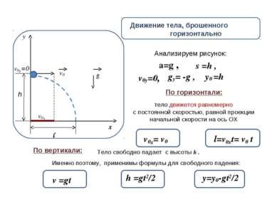 Движение тела, брошенного горизонтально v0у=0, a=g , gy= -g , y0 =h s =h , Ан...